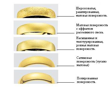 Обручальные кольца виды